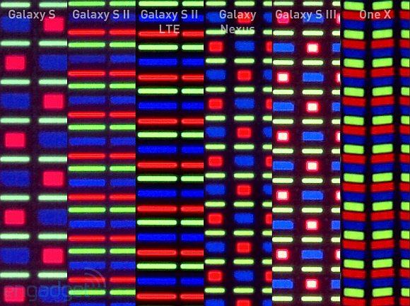 Samsung uses HD Super AMOLED on Galaxy S III for longer lifespan