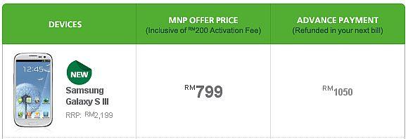 Samsung Galaxy S III RM799 Maxis
