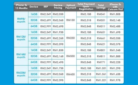 131030-celcom-malaysia-iphone-5c-iphone-5s-contract-price