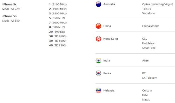 140130-digi-4g-lte-iphone-ipad-malaysia