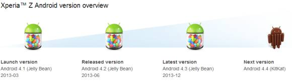 140204-sony-xperia-end-of-life-software-updates