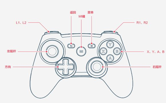 140923-xiaomi-bluetooth-game-controller-06
