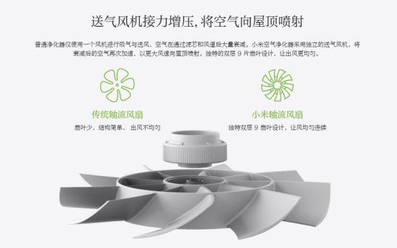 141209-mi-air-purifier-official-06
