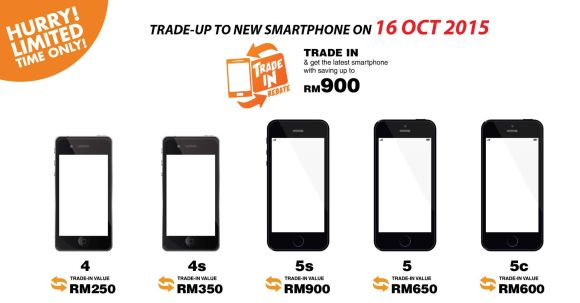 151001-senq-trade-in-iphone-malaysia-before-iphone-6s