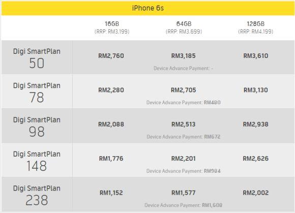 151008-digi-iphone-6s-pricing