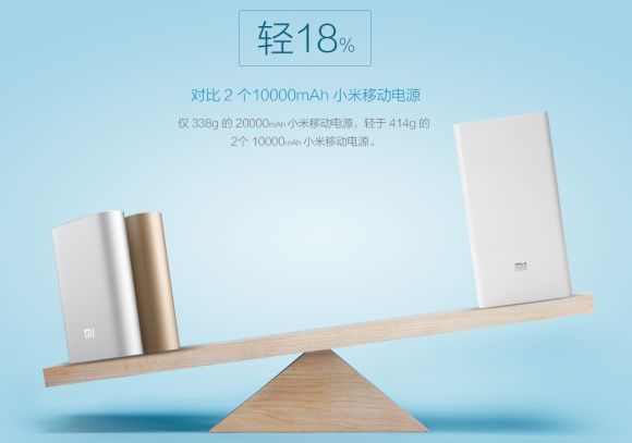 Xiaomi's new 20,000mAh Power Bank is lighter and it can charge