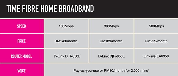 160323-time-broadband-500mbps-fibre-home-2