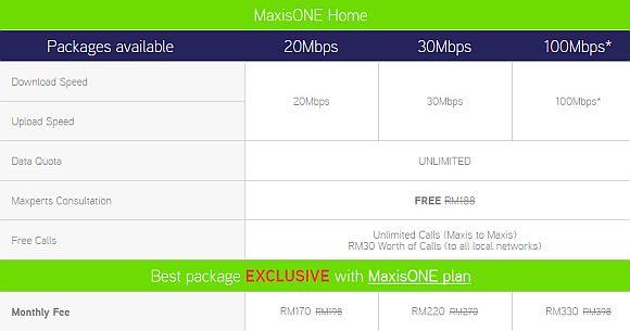160328-maxisone-home-fibre-broadband-03